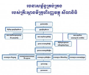 Seilanithih Annual Report 2013 khmer_Page_21